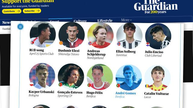 Dwóch Polaków na liście największych piłkarskich talentów