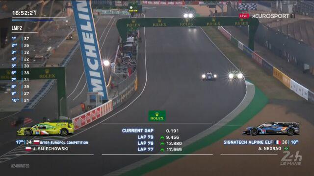 Polski zespół Inter Europol Competition na 18. miejscu po pięciu godzinach rywalizacji w 24h Le Mans