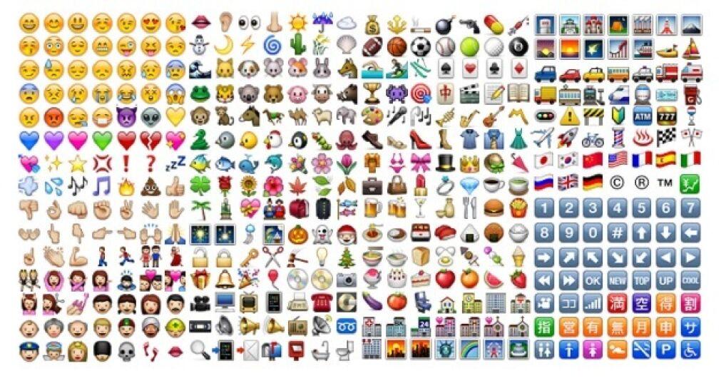 Emoji w 2017 roku. Unicode 8.0.
