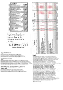 """Strona z ujawnionymi datkami w """"Tygodniku Św. Rocha"""""""