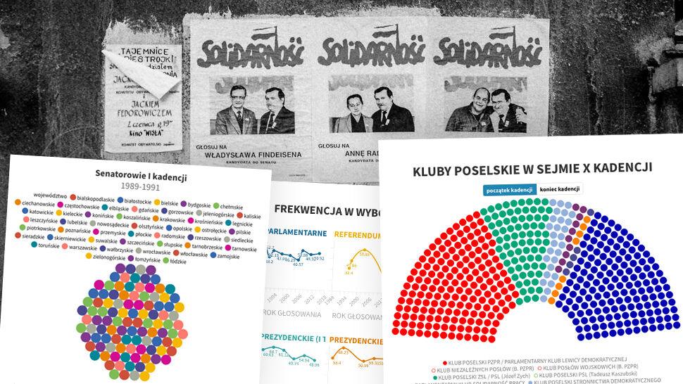 30. rocznica wyborów czerwcowych.  Historia, liczby, biogramy posłów i senatorów