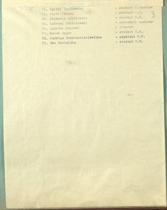 spis nazwisk str. 3
