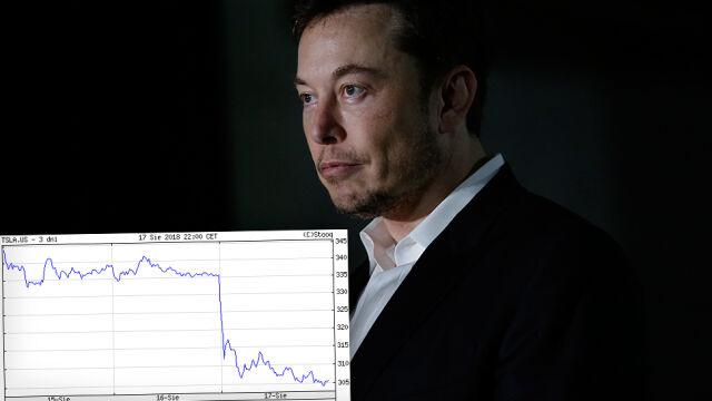 Elon Musk complains about health. Tesla shares fell sharply