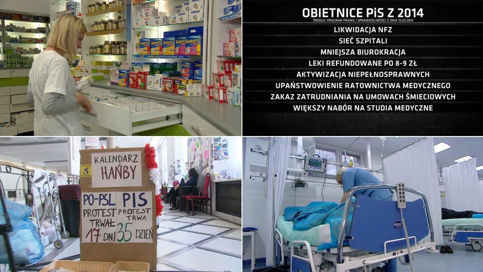 Ochrona zdrowia za rządów PiS. Obietnice i rzeczywistość