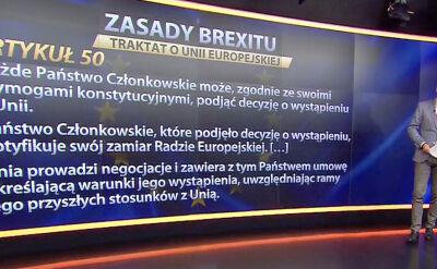 Słynny artykuł 50., czyli jak wyjść z UE