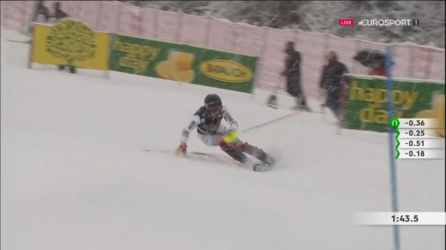 Muffat-Jeandet 2. w slalomie w Kranjskiej Gorze