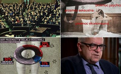 Co stało się z europejską konwencją antyprzemocową?