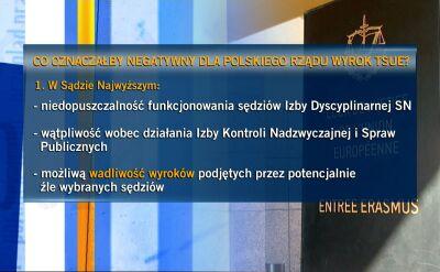 Co oznaczałby dla polskiego rządu negatywny wyrok TSUE?