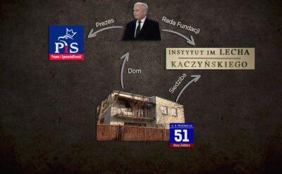 Pozycja prezesa. Biznesmen, deweloper, polityk?