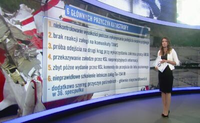 6 głównych przyczyn katastrofy smoleńskiej