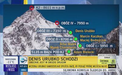 """Denis Urubko schodzi"""