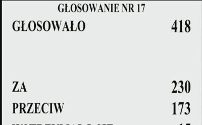 Sejm odrzucił projekt liberalizujący aborcję