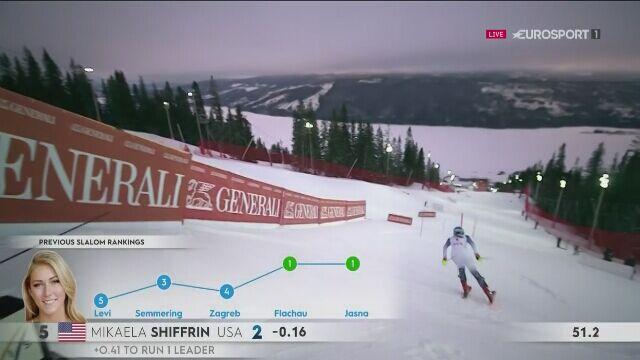 Mikaela Shiffrin trzecia w slalomie w Are
