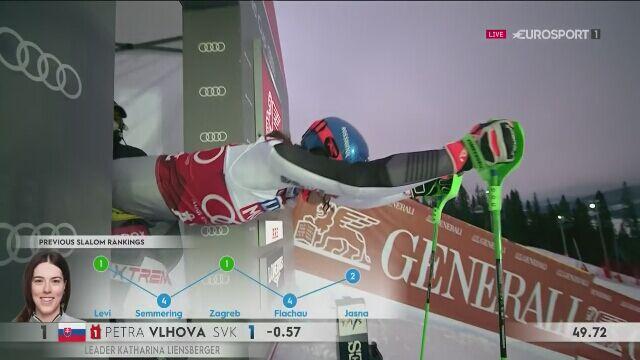 Petra Vlhova najlepsza w slalomie w Are