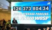 Ponad 126 milionów złotych zebrano podczas ostatniego finału WOŚP