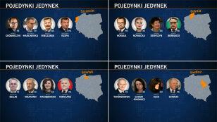 Najciekawsze wyborcze pojedynki na północy kraju