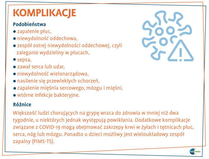 Komplikacje i powikłania po grypie i COVID-19 (tvnmeteo.pl za CDC)
