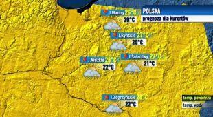 Prognoza pogody dla polskich kurortów, 7.08